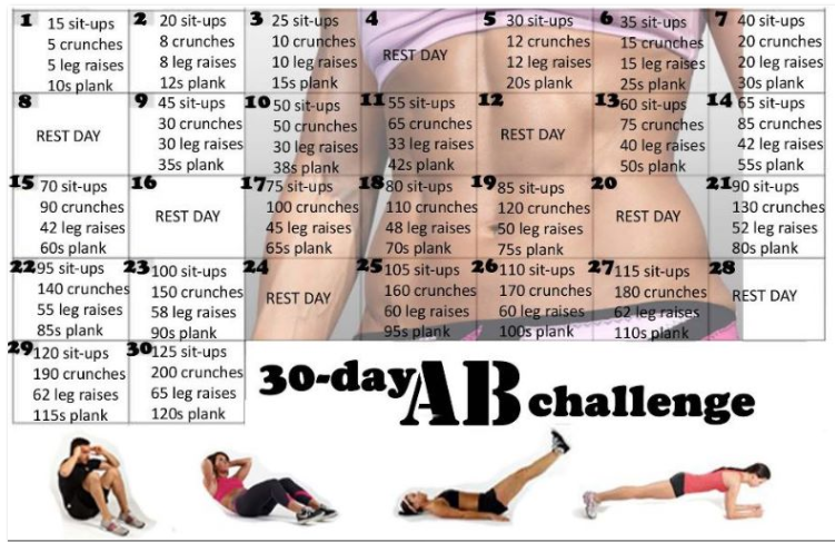 I Think Well Stick With This Also Added In My New Challenge Right Now Were Doing The 30 Day AB CHALLENGE Group Many Are Still Working On