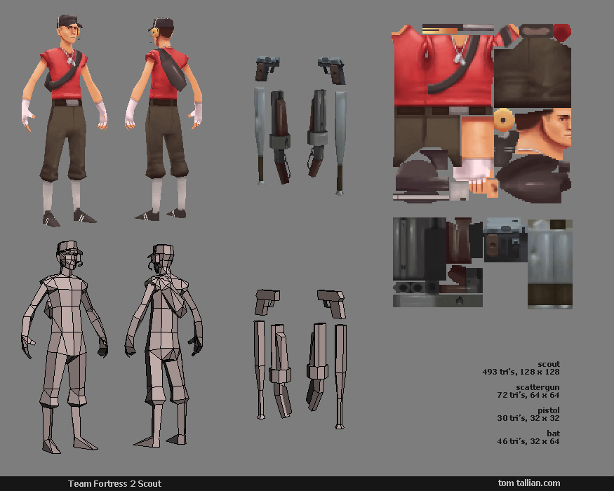 Character Design Workflow : Characters on pinterest low poly zbrush and concept art