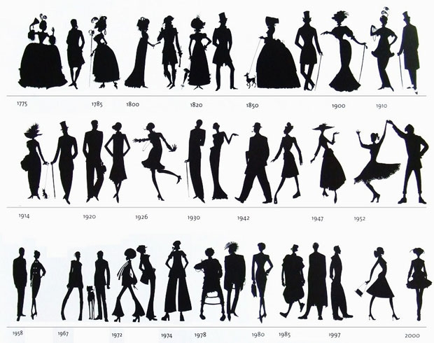 10 facts about fashion 13