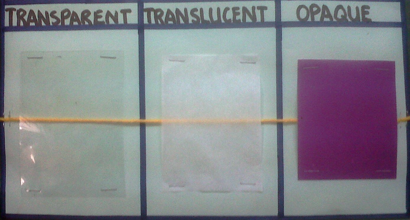 ... worksheet answers furthermore light transparent translucent opaque