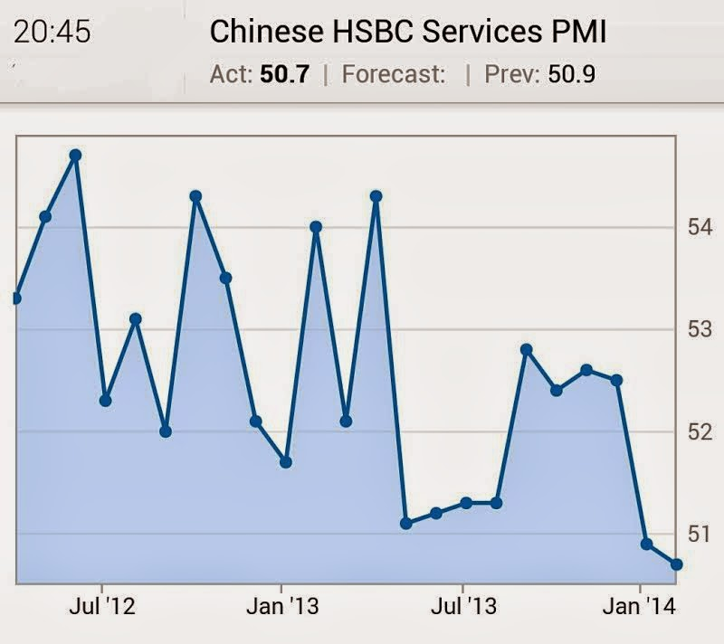 China+service+PMI.jpg