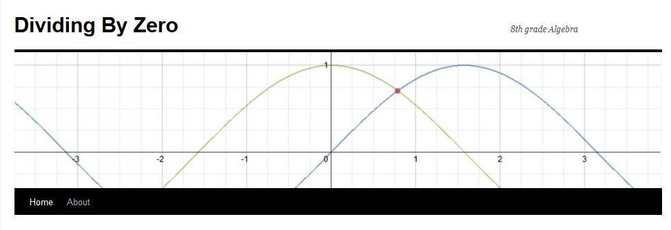 ms math blog