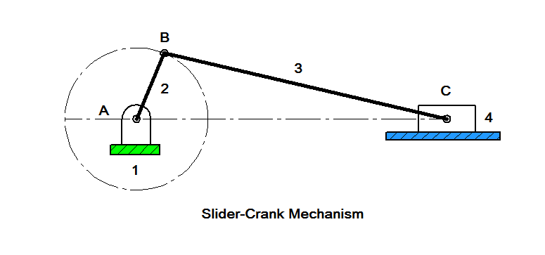 Slider Crank Mechanisms on Crankshaft Dimensions