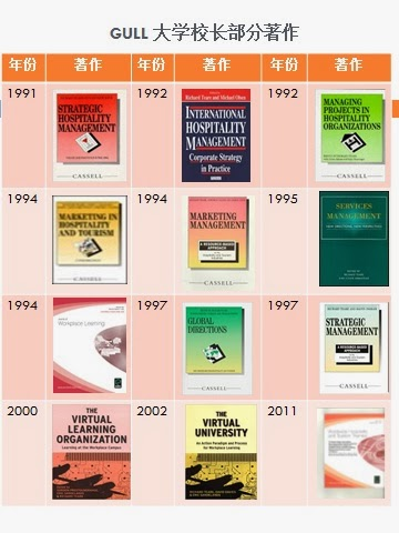 Books written by GULL President Dr Richard Teare 大学校长的部分著作 (1991 - 2011)