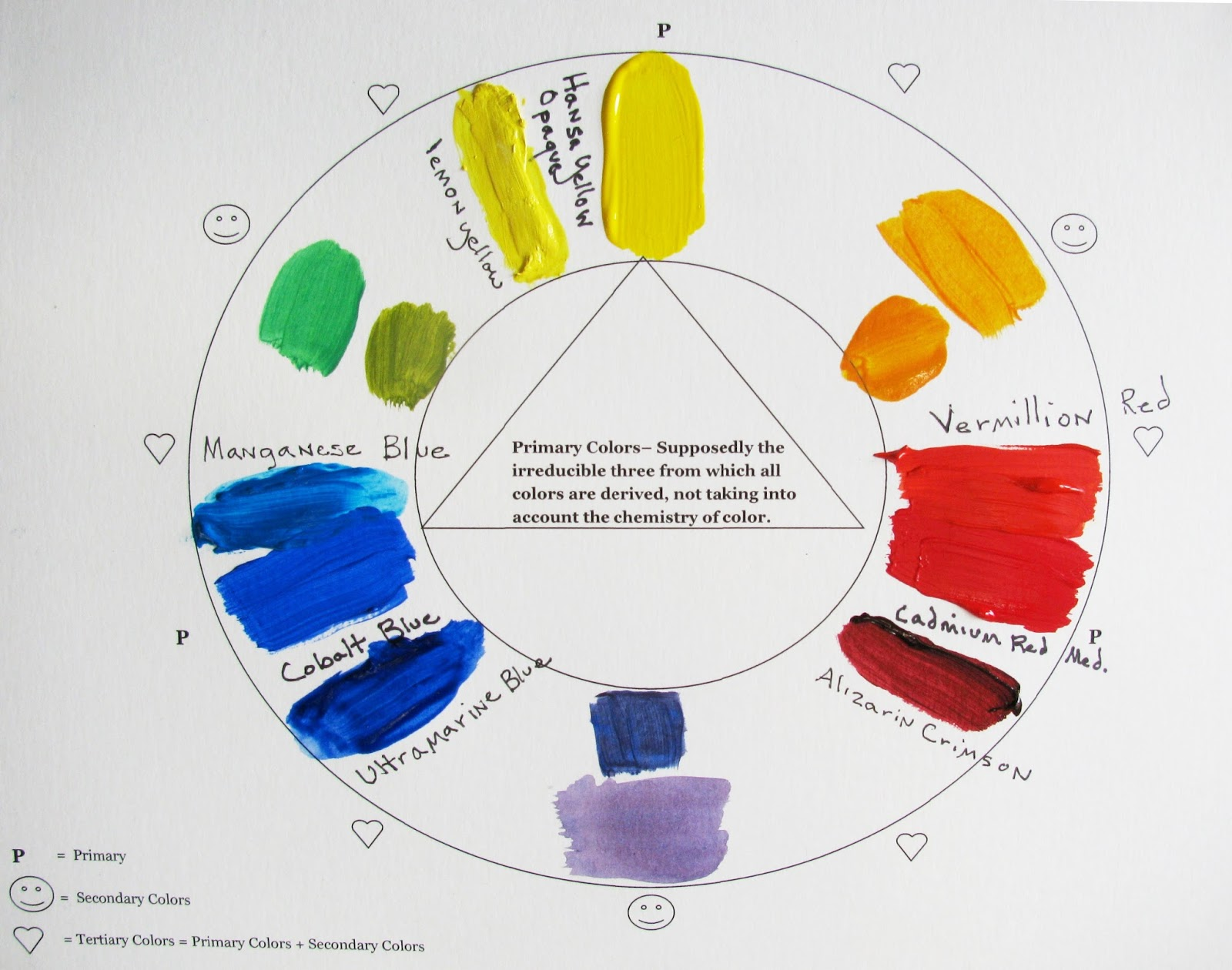 If You Map Out Generally Where Your Pigments Are On The Color Wheel Choices Will Be Improved Always Ask Yourself Does This Lean Towards A