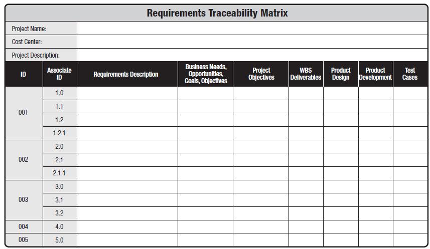 ... Coach: Collect Requirements - Requirements Traceability Matrix (RTM