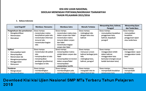 Download Kisi kisi Ujian Nasional SMP MTs Terbaru Tahun Pelajaran 2015