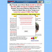 Make Money with Google and Clickbank!