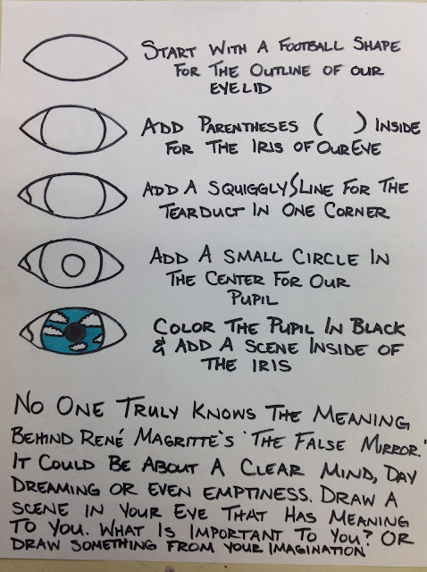 Simplified Directions for Fourth Grade Rene Magritte Art Lesson