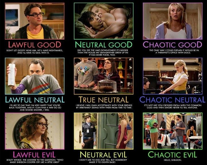 ShowMe Nan: Lawful.......Neutral......Chaotic.....