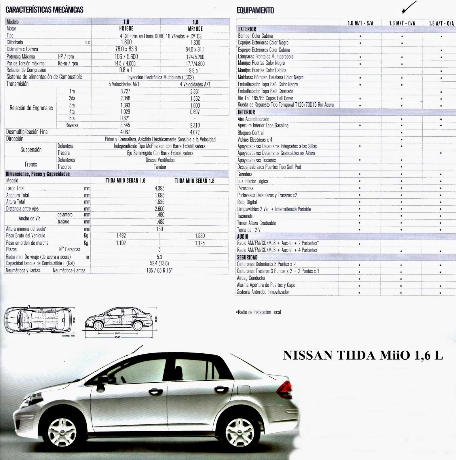 Ficha técnica Nissan TIIDA Miio 1,6 L - Automóviles y motocicletas