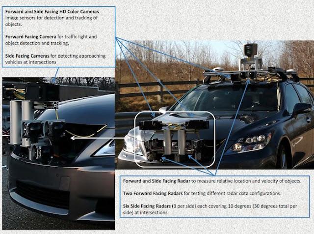 Toyota Robot Car