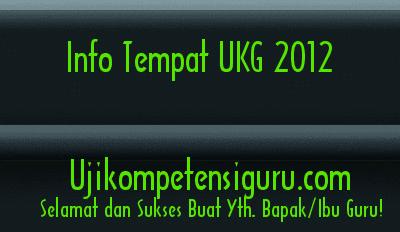 Lokasi Ukg Jawa Barat