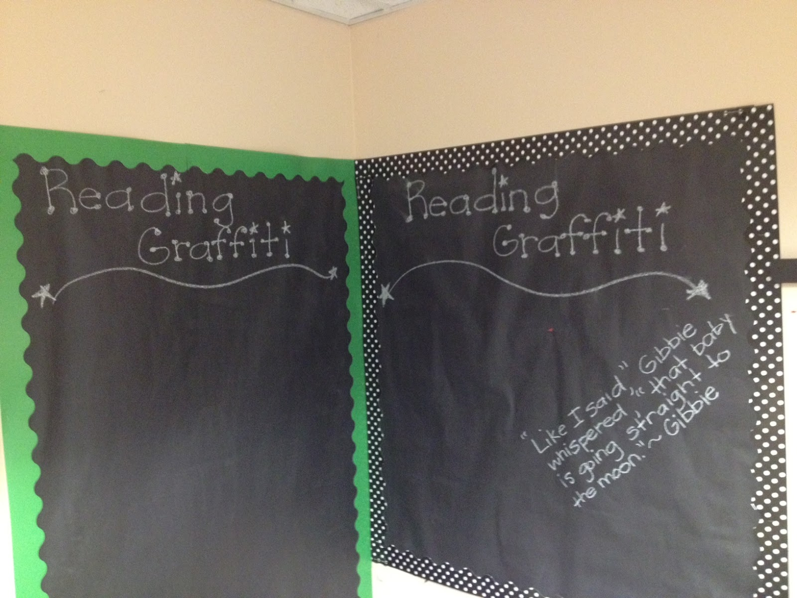 Graffiti wall reading - Building Communities Of Readers Using A Graffiti Wall With Ideas By Jivey