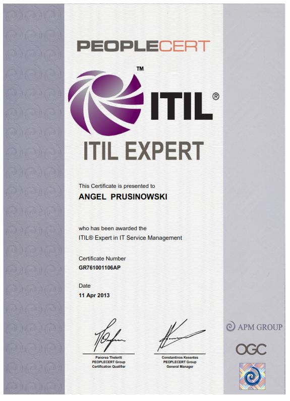itil expert anuvrat info