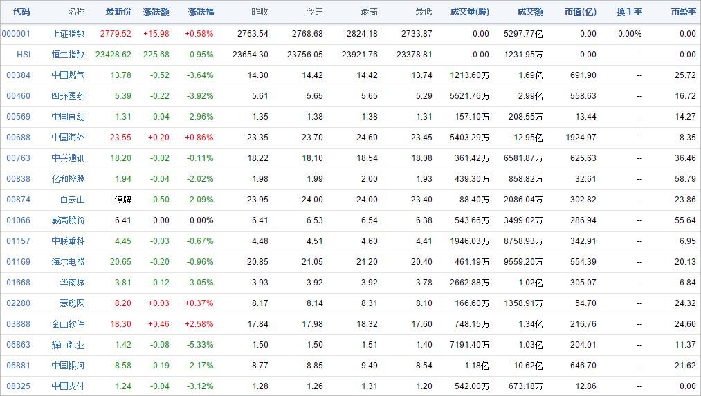 中国株コバンザメ投資ウォッチ銘柄watch20141203