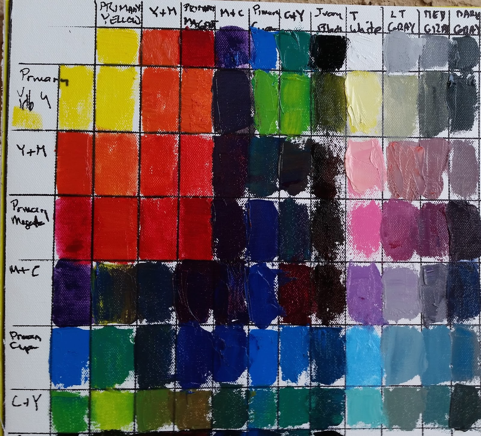 A mathematician paints december 2015 modern primary triad water based oil mixing chart nvjuhfo Choice Image