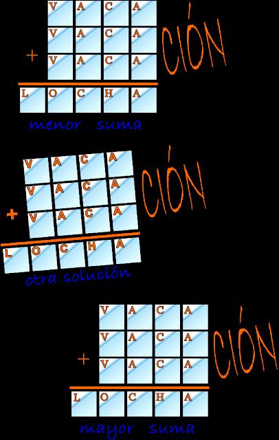 Criptoaritmética, Alfamética, Criptogramas, Juego de letras
