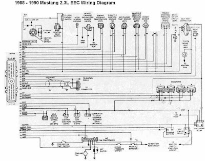 ford mustang 1988-1990 2.3l eec wiring diagram | all about ... ford duraspark ii wiring diagram