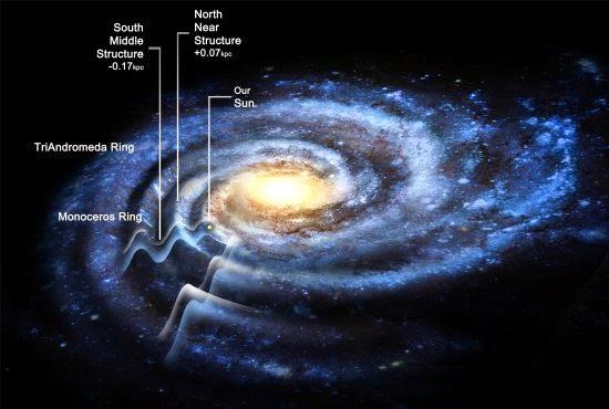 Via Láctea pode ser bem maior do que se calculava