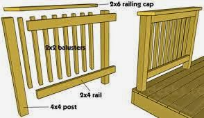 Deck Handrail Components