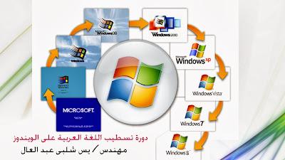 هل اللغة العربية مثبتة على جهازك