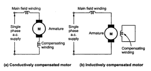 Single Phase A C Series Motor your electrical home
