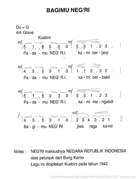 Lirik Lagu Bagimu Negri | Lagu Wajib Nasional