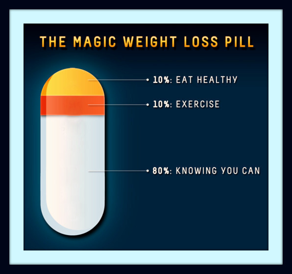 Magic weight loss pill   Health Tips In Pics