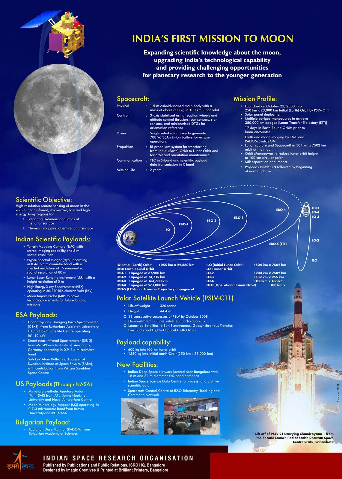 Knowcrazy Com Chandrayaan 1 India S First Mission To Moon