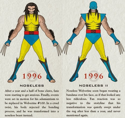 06-The-Wolverine-1996-Infographics-Halloween-Costumes-www-designstack-co