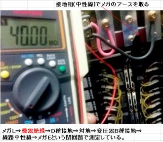 分電盤(単相三線式)でのメガ測定