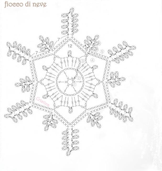 схема пледа снежинок