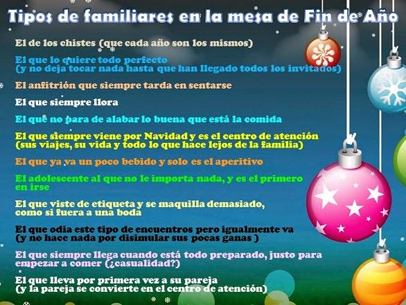 Tipos de familiares en Fin de Ano