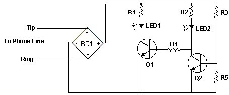 how to find led indicator phone