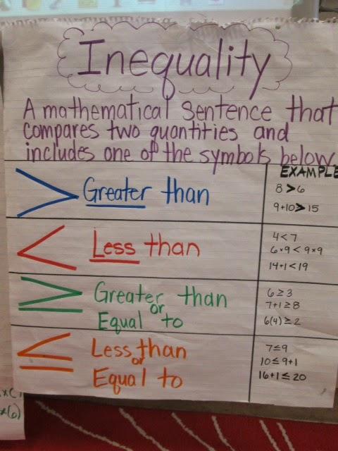 Interpretive essay example 5th grade