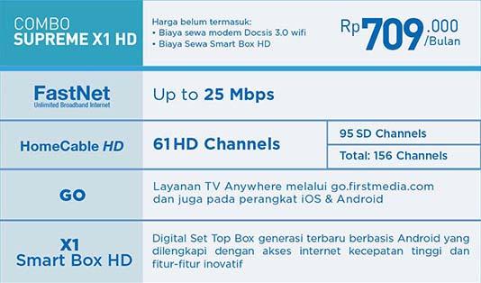 Combo Supreme X1 HD