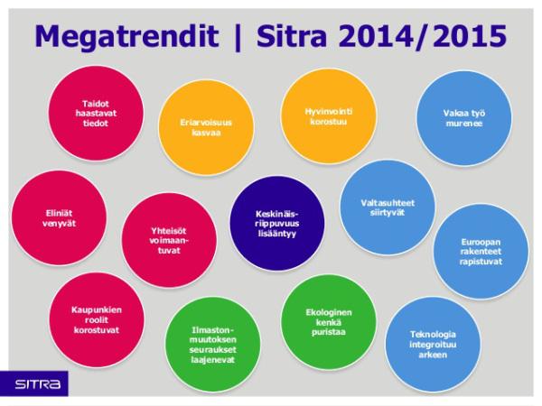 Megatrendit 2014/2015