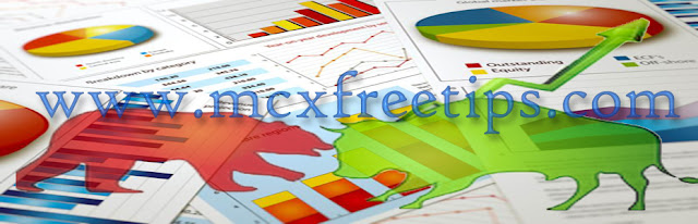 Commodity Free Tips