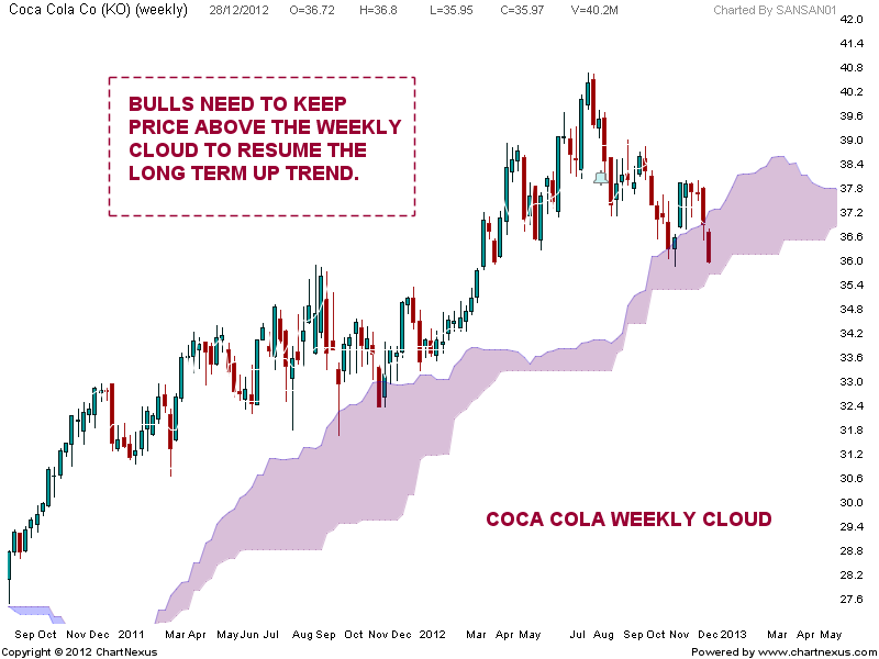analysis on coca cola market in bangladesh Swot analysis of square pharmaceuticals ltd square pharmaceutical is a local company in bangladesh  further reading from other analysis coca-cola.