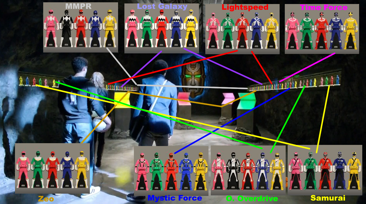 Ranger keys in power rangers megaforce mcdonaldspowerrangers2013 mystic force blue originally is light blue but here we see it is a regular blue like the others buycottarizona