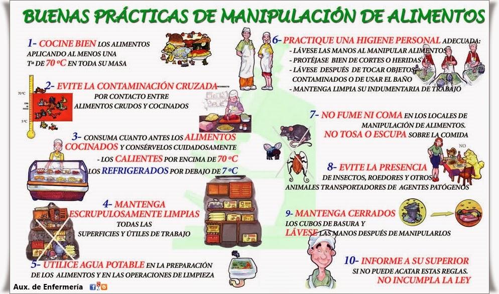 Aux de enfermer a higiene y manipulaci n de alimentos for Higiene y manipulacion de alimentos pdf