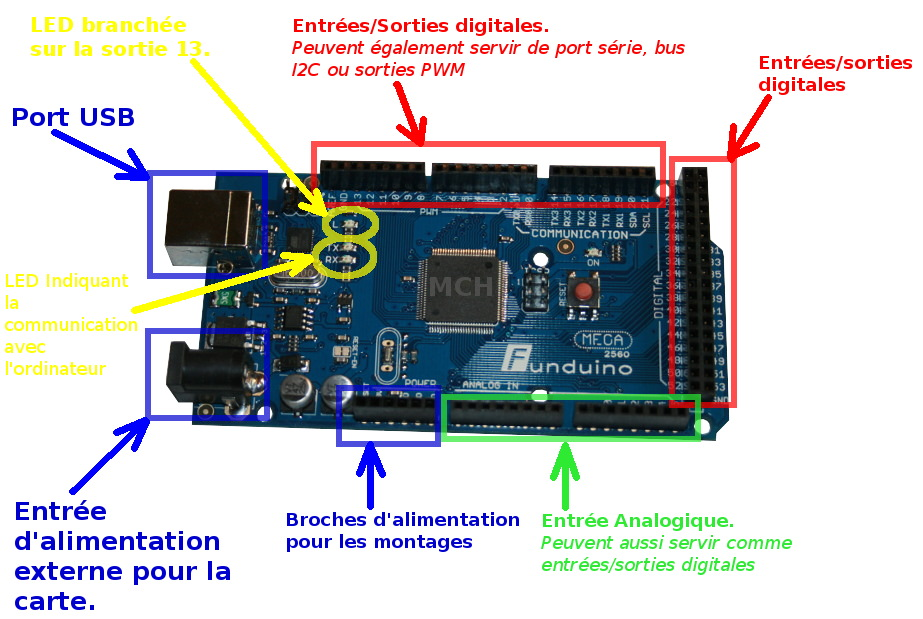 Microcontrollers Analog Devices
