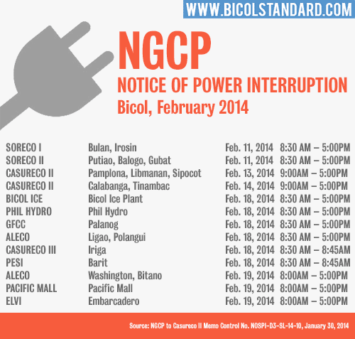Notice of power interruption in Bicol