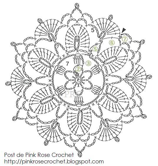 Irish Rose Crochet Pattern Free Borders And Clip Art Downloadable