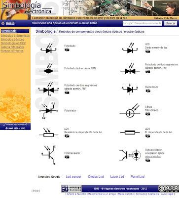 Simbología de componentes electrónicos ópticos