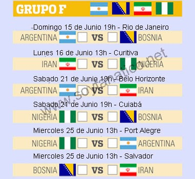 Grupo F Mundial Brasil 2014
