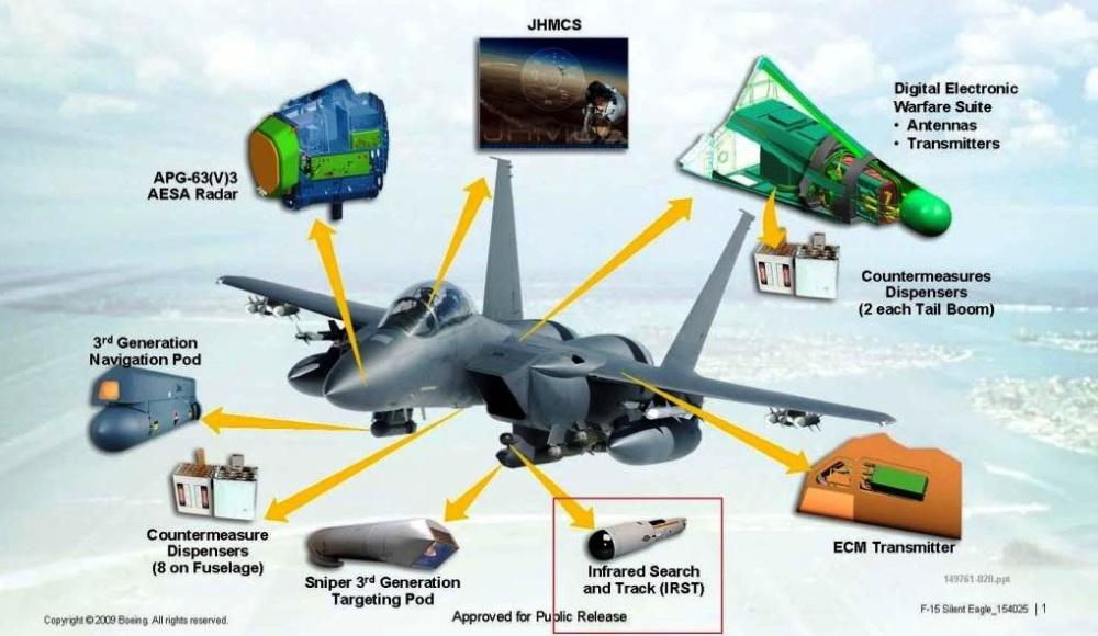 System F-15SE Silent Eagle