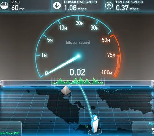 Cek Koneksi Internet Speedy