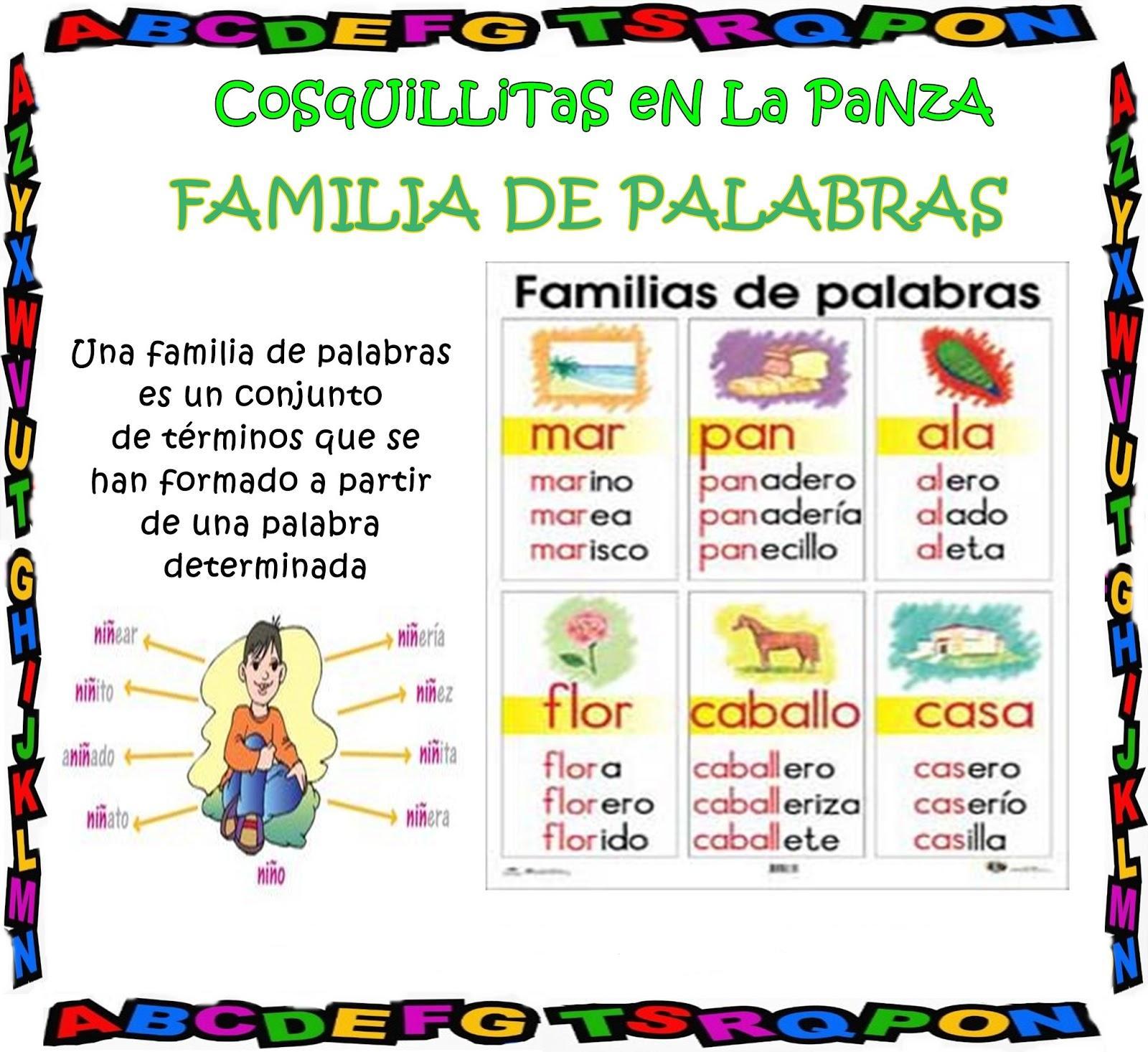Maestro san blas familia de palabras for Concepto de la familia para ninos